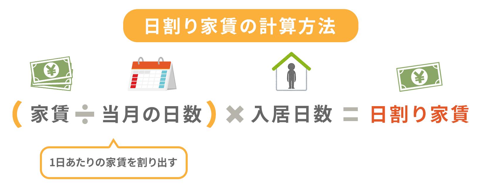 1日分の家賃×日数で入居月の日割り家賃が求められる