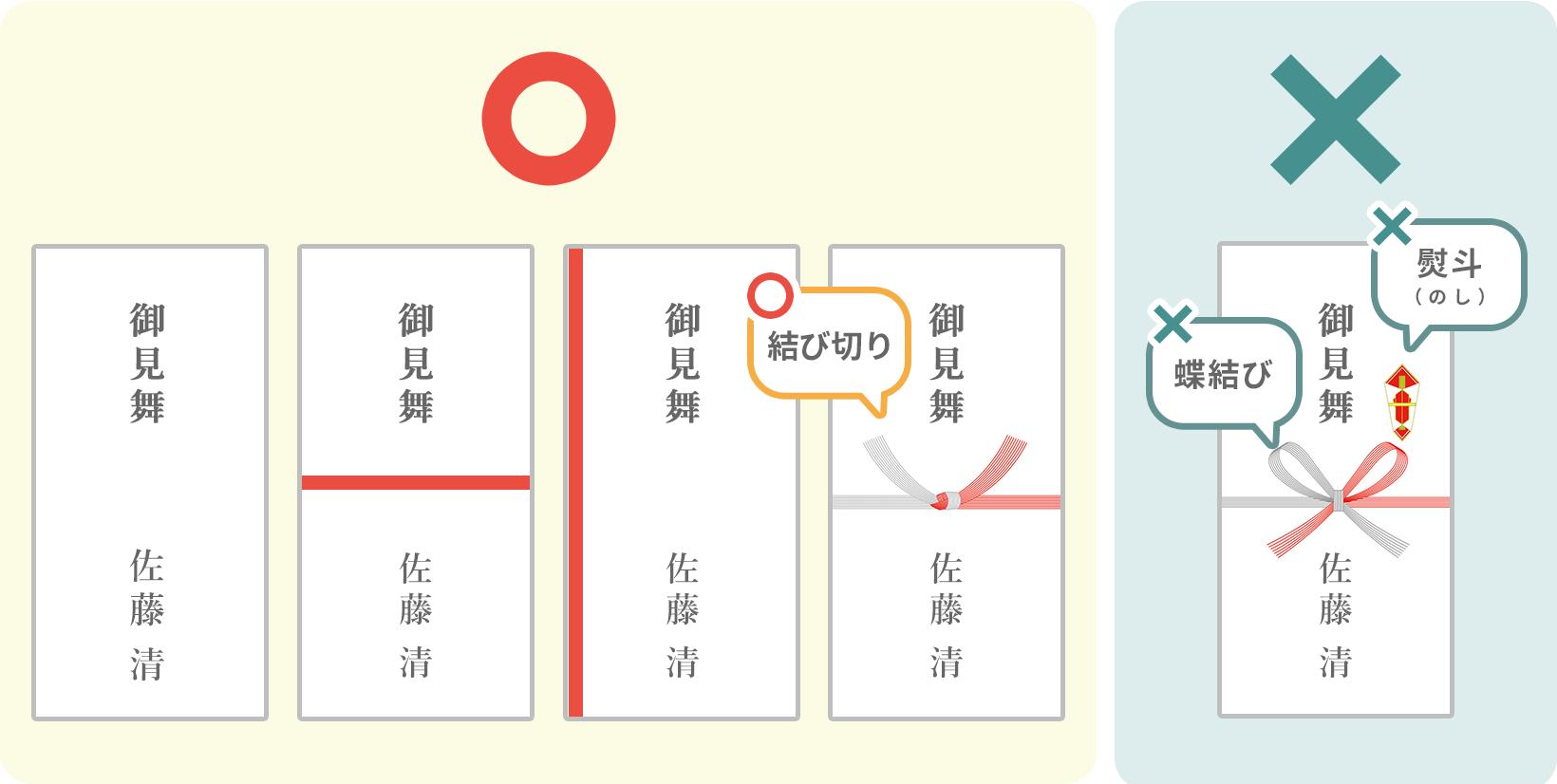 熨斗と蝶結びの封筒はNG