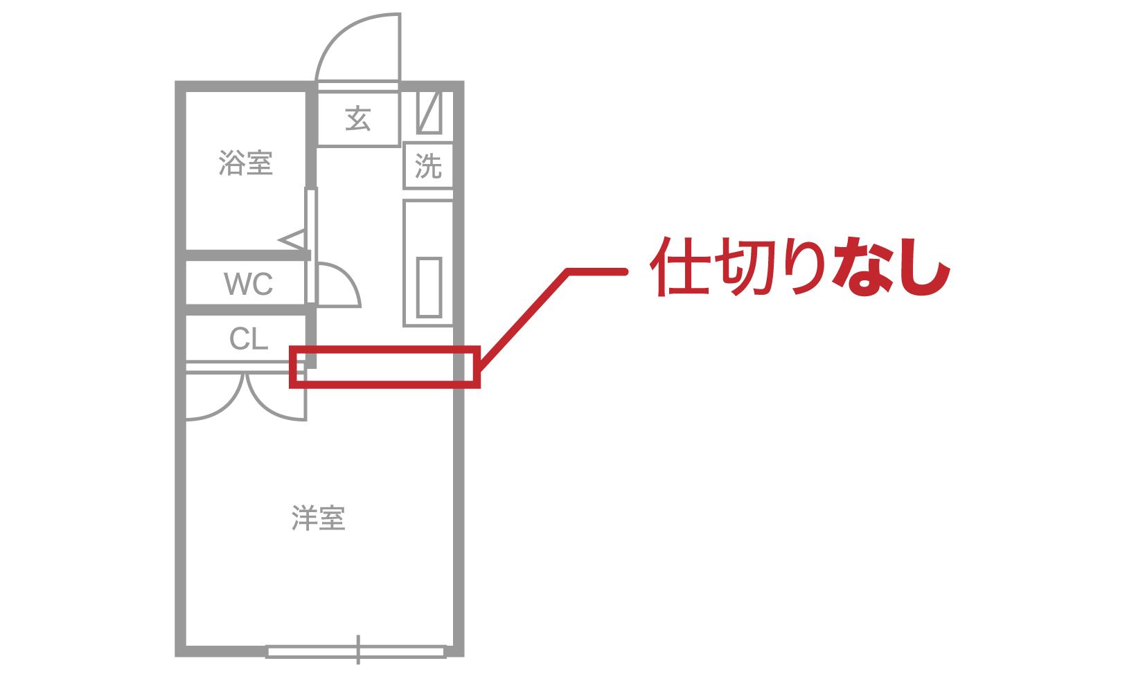 ワンルームとは、扉など間仕切りのない1部屋タイプの間取りのこと
