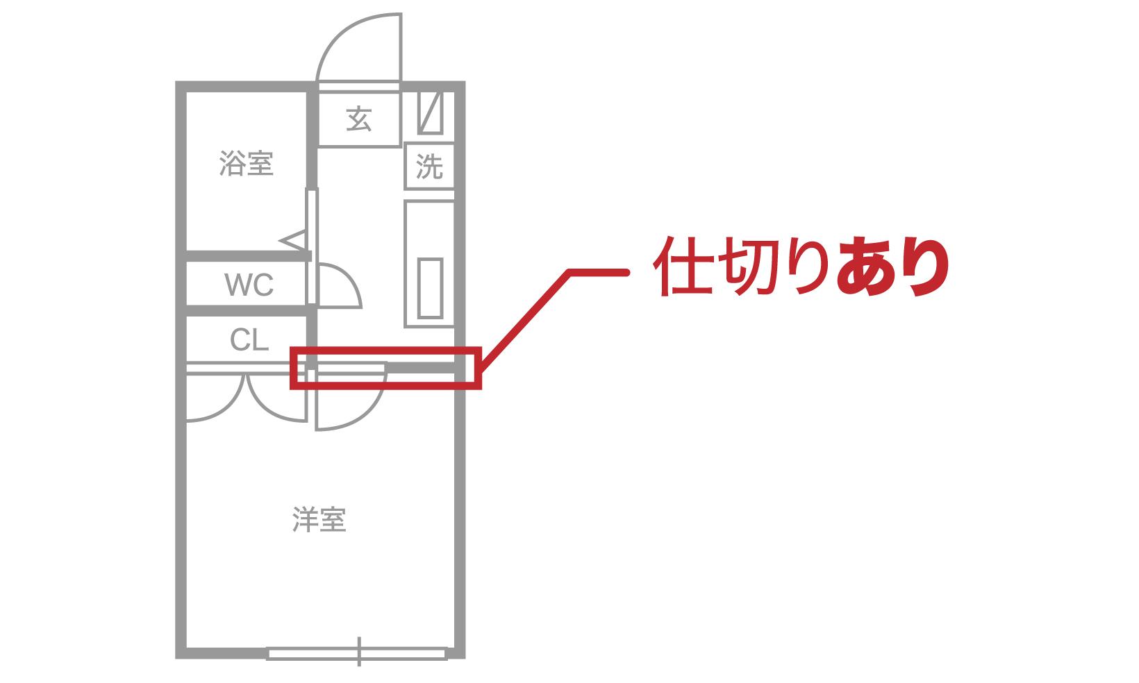1Kとは、部屋とキッチンが扉で仕切られているタイプの間取りのこと