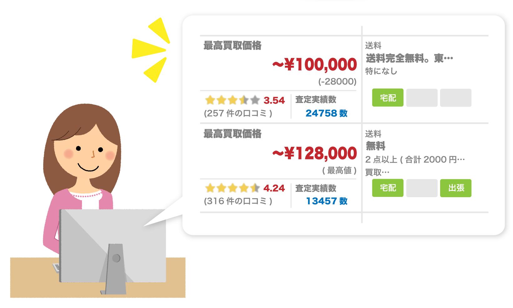 買取価格比較サイトで調べる