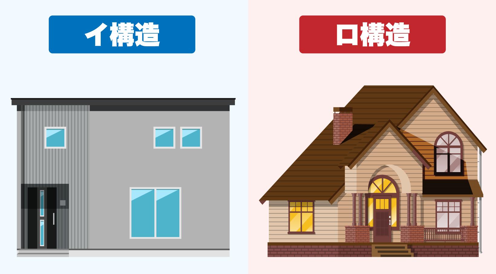 イ構造:耐火構造(鉄骨・コンクリート造)、ロ構造:非耐火構造(木造)