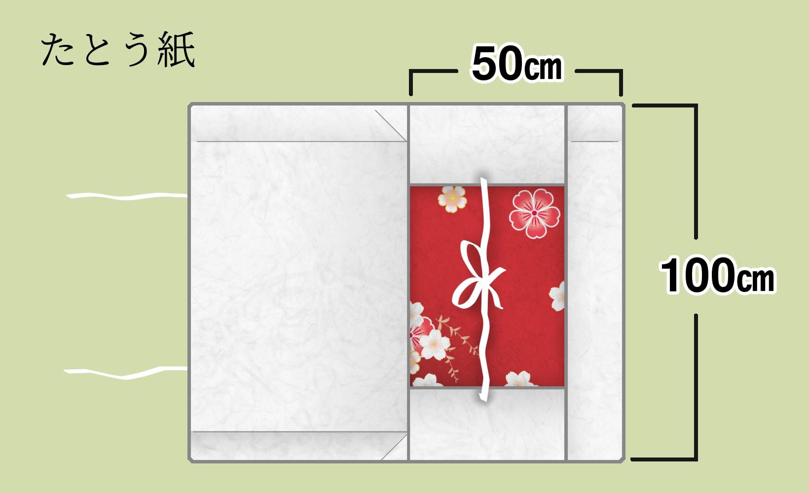 着物はたとう紙に包んで保管する(50×100センチ程度のスペースが必要)