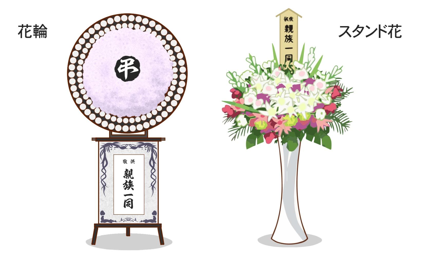 花輪は仏式の葬儀でのみ用いられ、スタンド花はすべての宗教で贈ることができる
