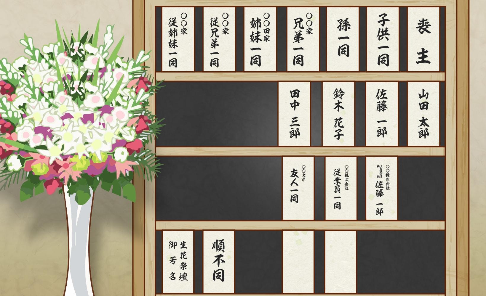 芳名板とは供花一つ一つに名札を付けず、供花を贈った人の名前のみを一覧にして記したもの
