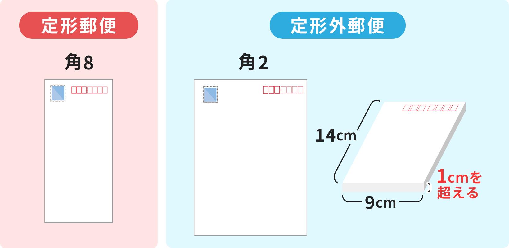 給料袋サイズの封筒は定形郵便、履歴書サイズの封筒は定形外郵便、14cm×9cmサイズの封筒でも厚さが1cmを超えると定形外郵便