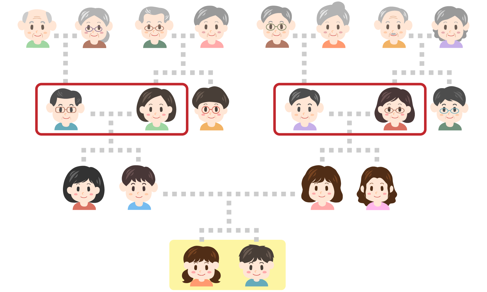 家系図-孫と祖父母