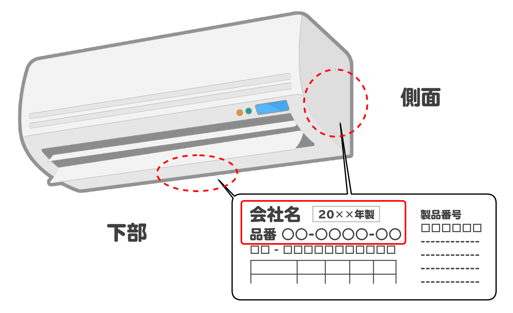 室内機の側面や下部に貼り付けられたラベルに、メーカーや品番・製造年が記入されているのが確認できます。