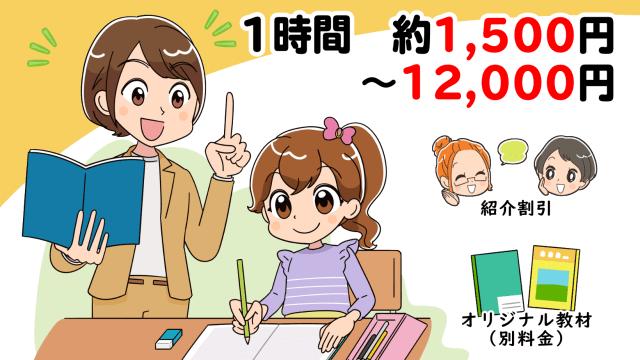 学研 家庭教師