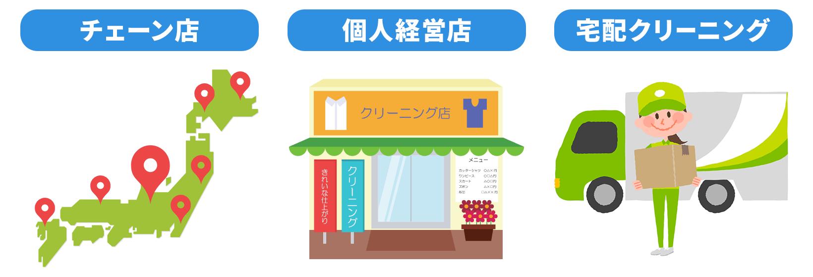 クリーニング店は主にチェーン店、個人経営店、宅配クリーニングの3つ