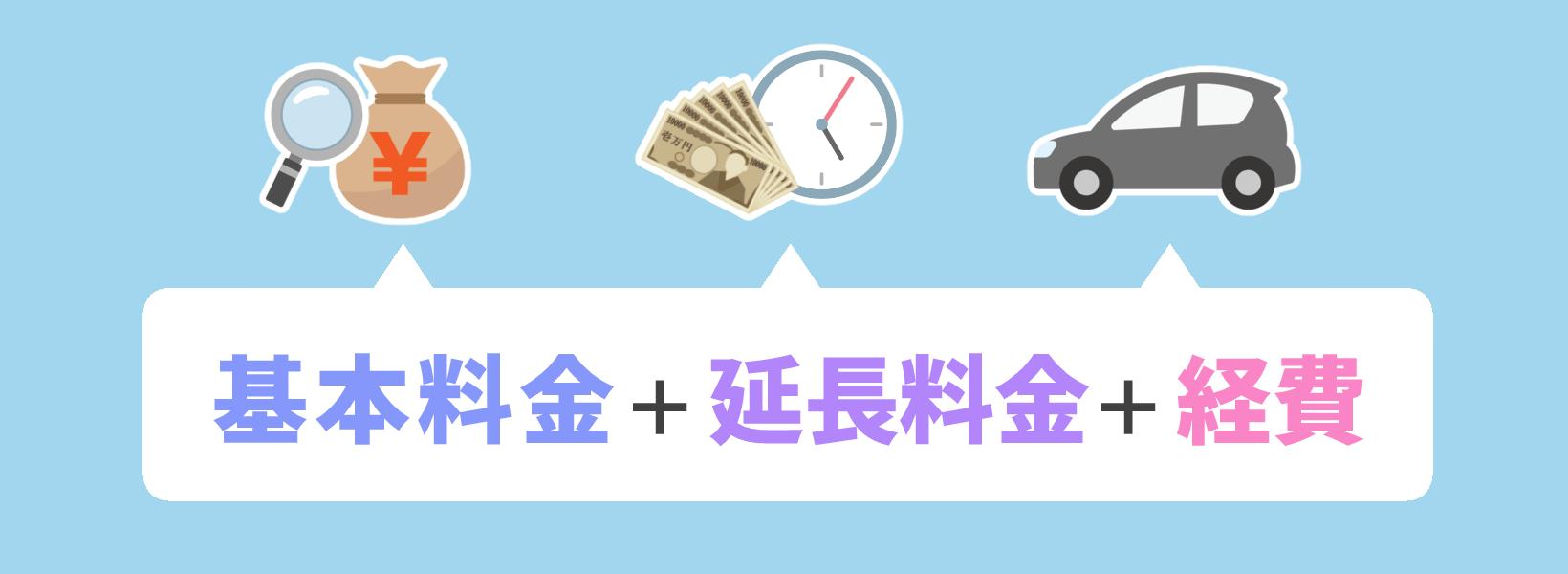 定額制は「基本料金+延長料金+経費」で計算されます。定額制は興信所によって2種類あります。1.時間制の料金をまとめて定額制にする2.1日の料金を設定する。もし決定的な証拠や写真が撮れなかったとしても、定額制の場合は返金されません。