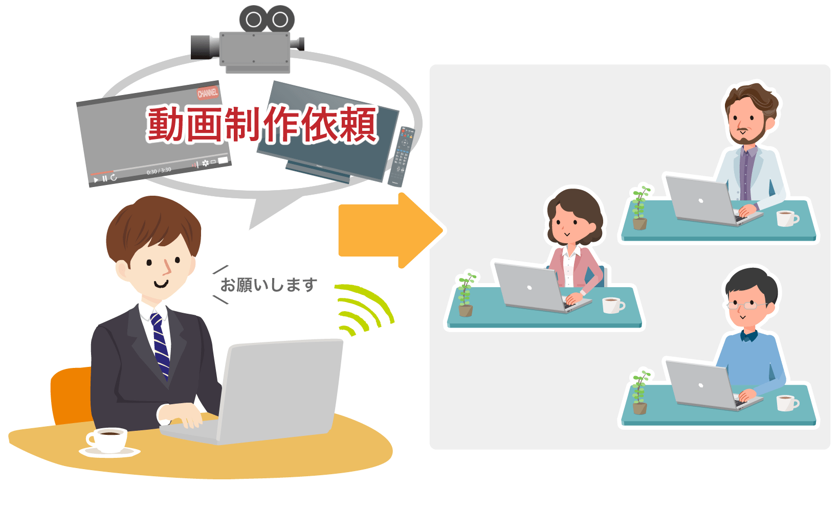"""Crowd(群衆)+ Sourcing(業務委託)を組み合わせた造語で、多くの人が集まるサイトで業務委託する</strong></noscript>という新たな雇用形態です。クラウドソーシングサイトで案件を投稿すると、サイトに登録しているフリーランサーから応募があります。発注者側はフリーランサーのプロフィールや過去に引き受けた案件など実績が閲覧でき、応募が多ければその中から選んで発注します。"""" width=""""1640″ height=""""1000″ class=""""alignnone size-full wp-image-6875″ /></p><p><strong class="""