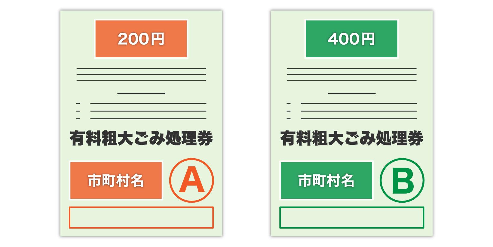 ゴミ処理券AとBの2種類があり、金額が異なる。必要枚数を購入する