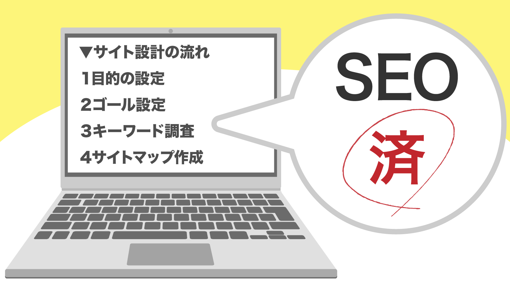 サイト設計のSEO対策はサイトを作る前に行います。