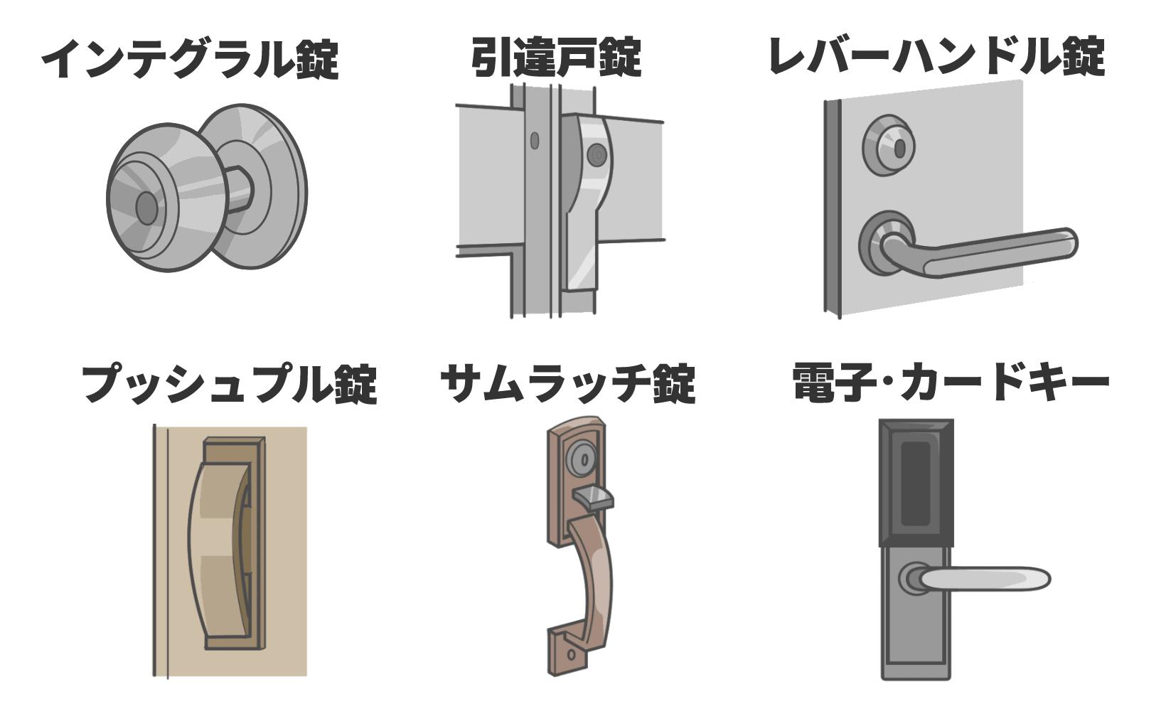 主なドアノブは6種類あり、インテグラル錠、引違戸錠、レバーハンドル錠、プッシュプル錠、サムラッチ錠、電子・カードキーです。