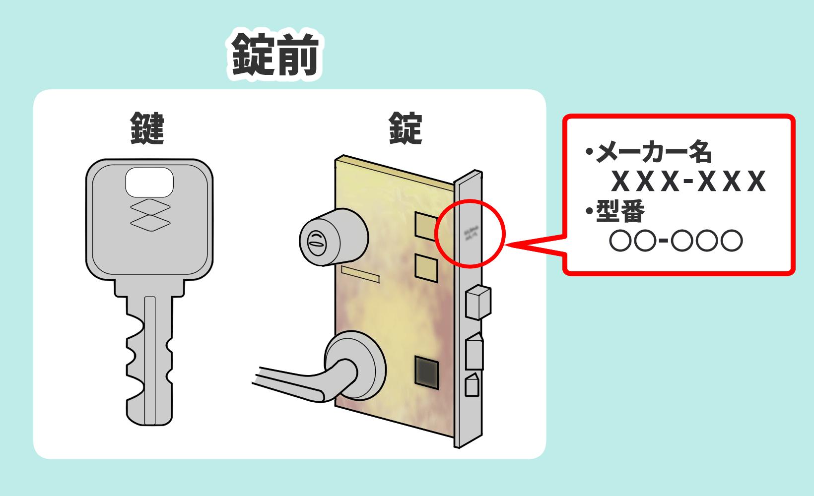 錠前は、鍵と錠と呼ばれるドアノブやシリンダーを含む鍵ケースを合わせたものをいいます。メーカー名や型番は鍵ケースのプレート部分にあります。必ず確認が必要です。